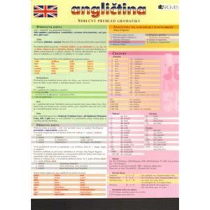 Angličtina - Stručný přehled gramatiky